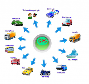 nguyên lý hoặt động của gps