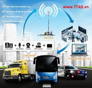 [Thiết bị giám sát hành trình] Những loại xe nào phải lắp thiết bị giám sát hành trình?