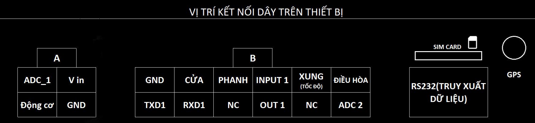 thiet-bi-dinh-vi-tas100